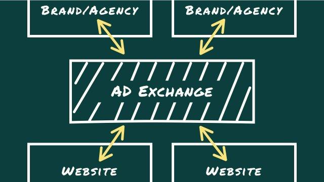 Programmatic Ads.jpg